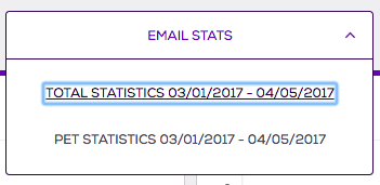 Choose the type of statistics to email