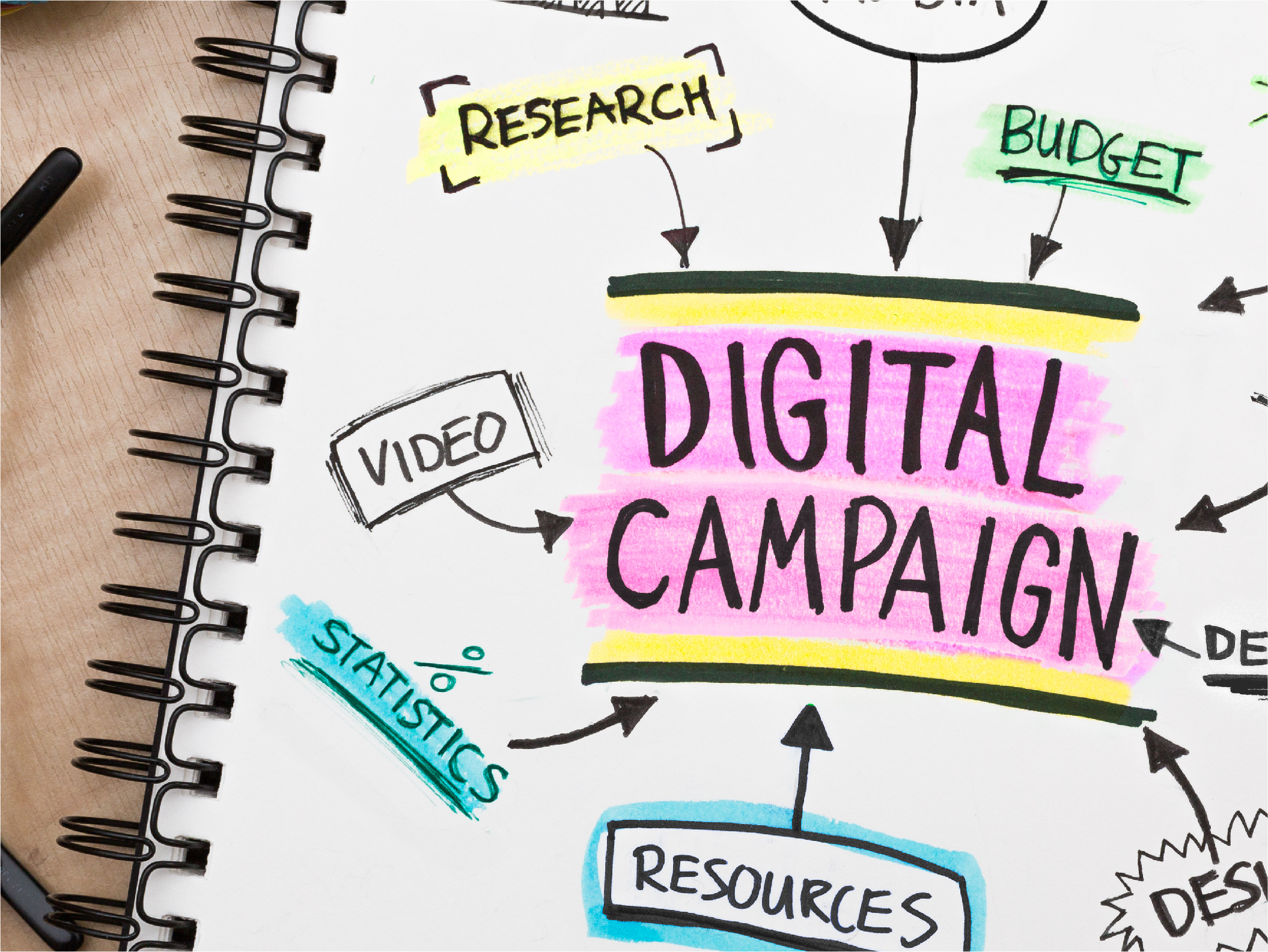 8 Keys to Online Campaign Success